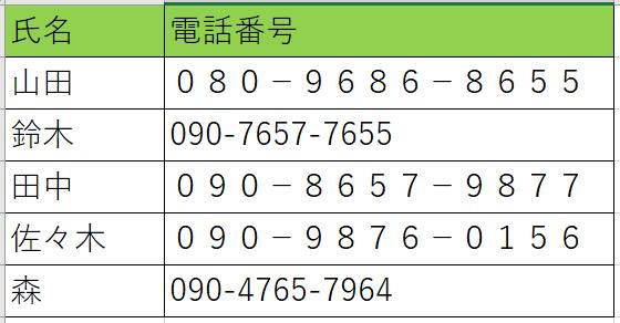 Excel(エクセル)内で混在している全角/半角を変換する方法とテクニック1