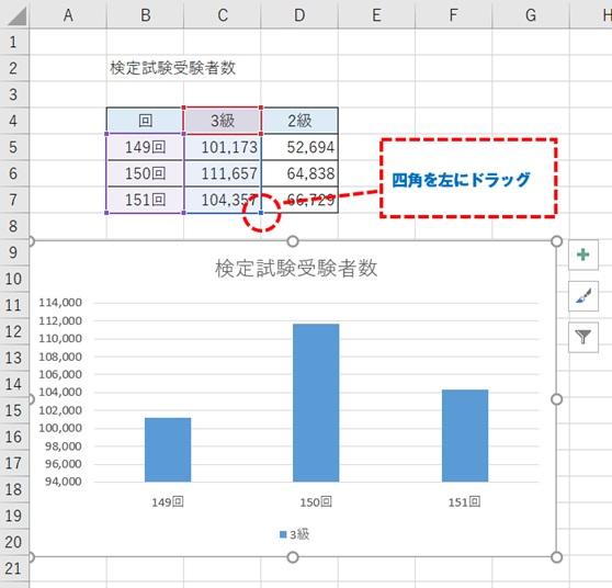 Excelグラフの基本の作成方法と変更方法。見やすくするためには?3