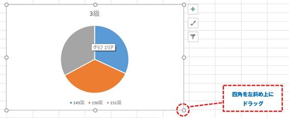 Excelグラフの基本の作成方法と変更方法。見やすくするためには?6