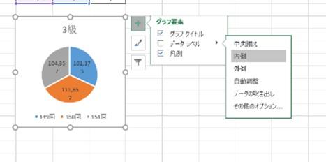 Excelグラフの基本の作成方法と変更方法。見やすくするためには?8