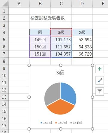 Excelグラフの基本の作成方法と変更方法。見やすくするためには?7