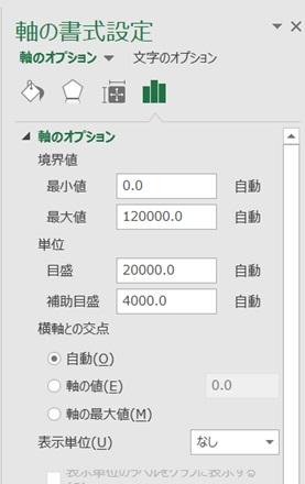 Excelグラフの基本の作成方法と変更方法。見やすくするためには?10