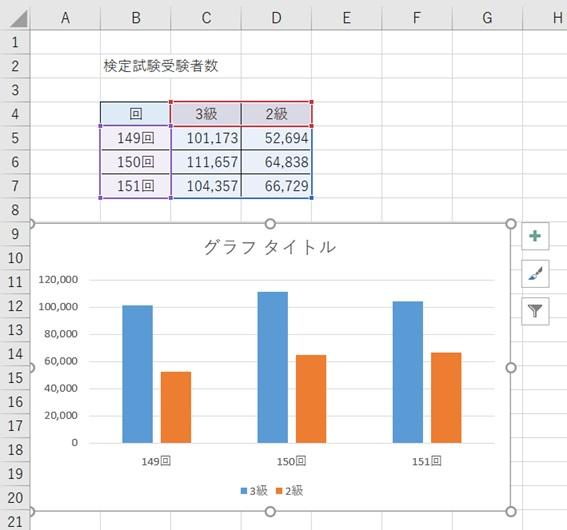 Excelグラフの基本の作成方法と変更方法。見やすくするためには?1