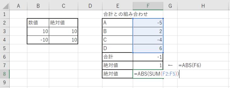 ABS関数SUM一括の書き方