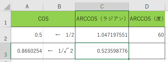 アークコサイン関数の完成
