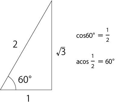 三角形のコサインの図
