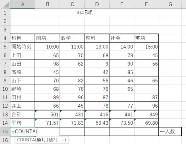 カウントエー関数を入力しました。