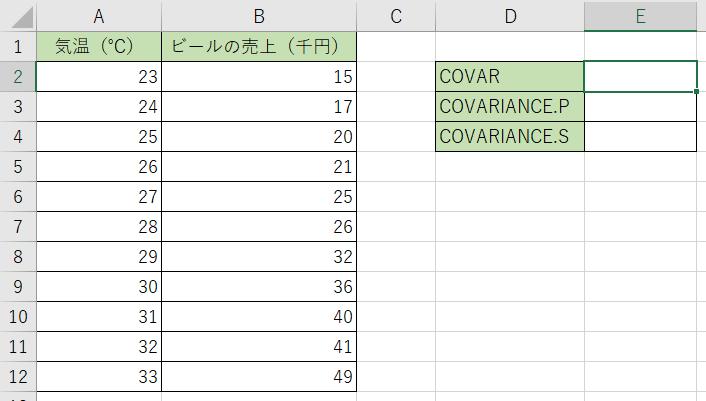 データの関係性が高い表を準備しました。
