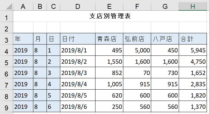 日付の表が完成しました。