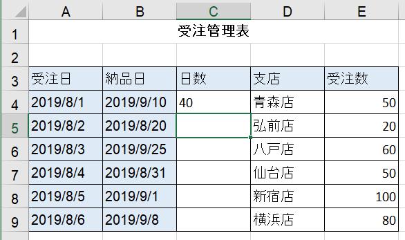 日数の計算が出来ました。