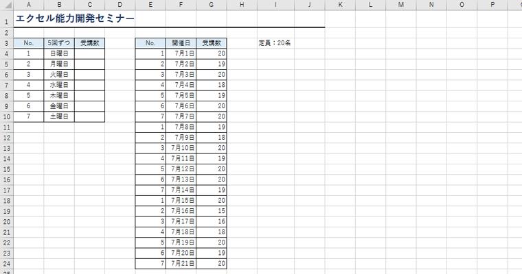 SUMIFで作る集計表