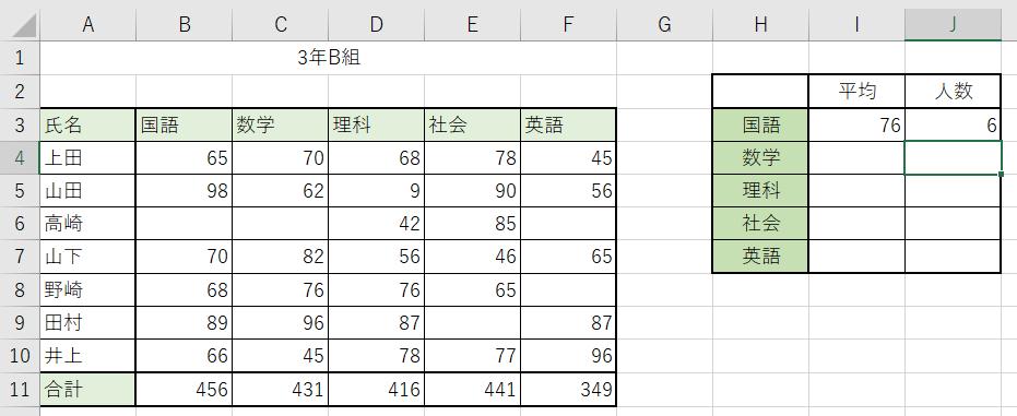 データベース関数