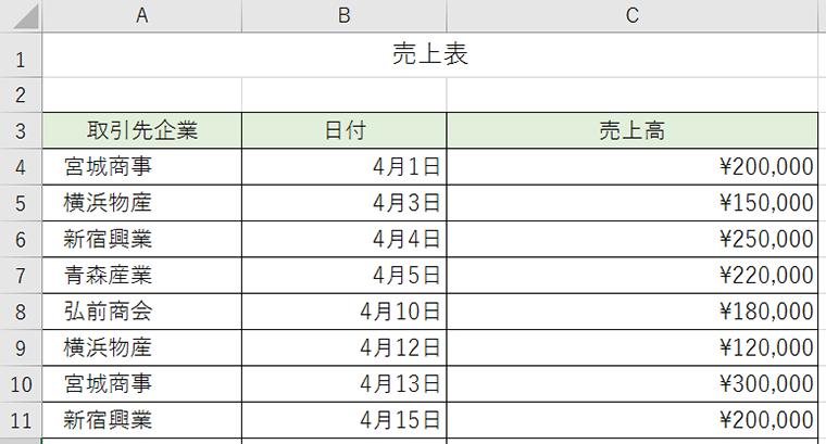 売上表の売上先の企業リストを記録