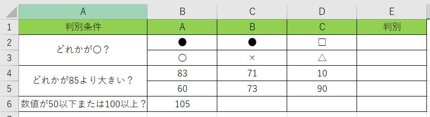 表にあるデータを複数の条件で判別します。
