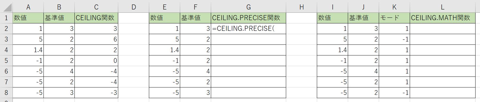 CEILINGPRECISE関数を書きました。