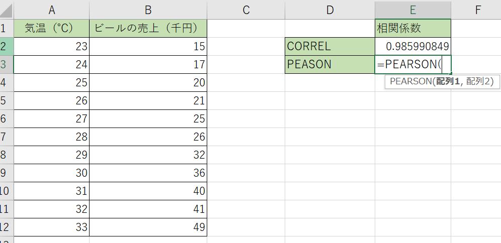 ピアソン関数を書きました。