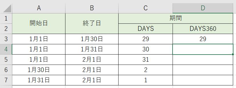 日数が分かりました。