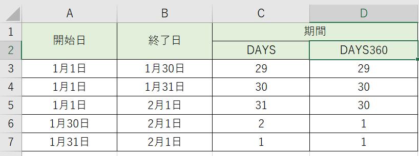 日数を計算するデイズ関数とデイズスリーシックスティ関数