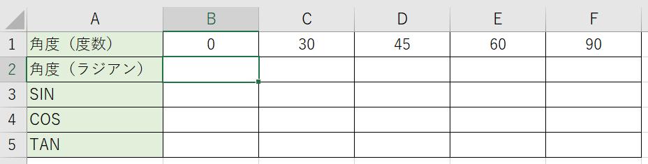 角度の表を用意しました。