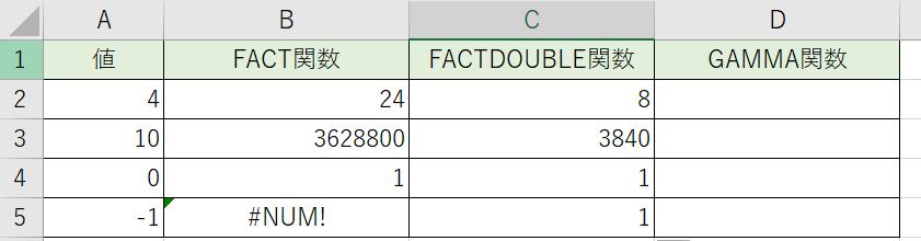 二重階乗のパターン