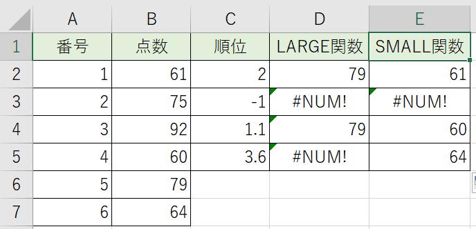 SMALL関数でいろいろな順位の数値を抜き出しました