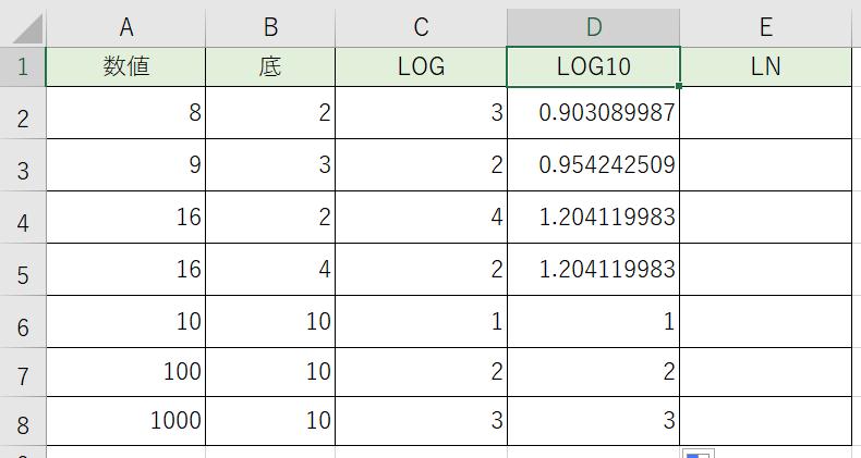 エクセルの関数をコピーして表を埋めました