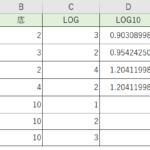 対数の計算LOG関数群の説明