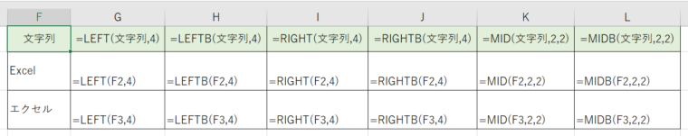 LEFTB、RIGHTB、MIDB関数を書きました