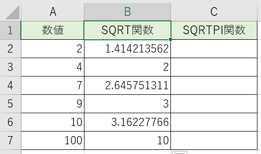 いろいろな平方根、ルートの数値