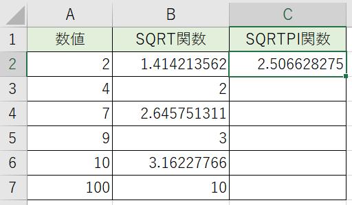 数値掛ける円周率の平方根の値が分かりました。
