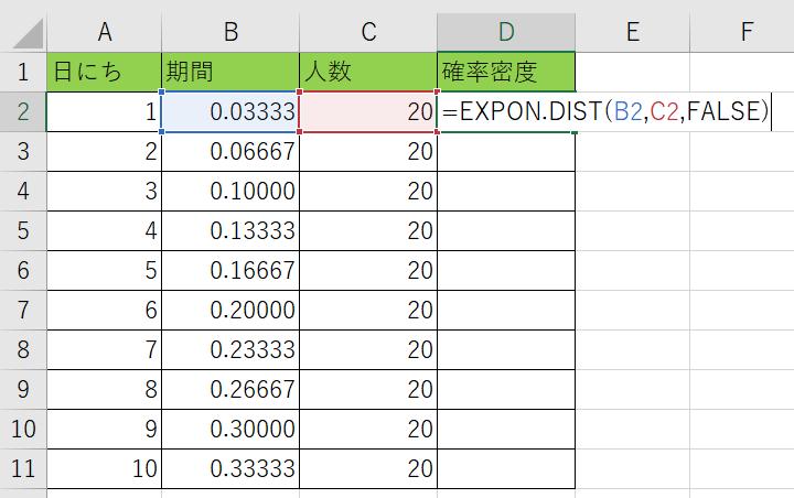 エクスポーネンシャルディストリビューション関数を記入しFALSEを指定しました