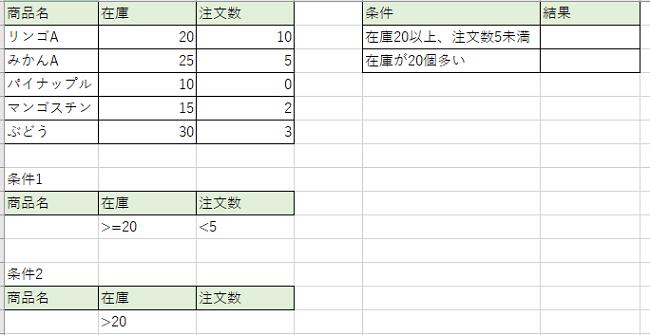 データベースの関数