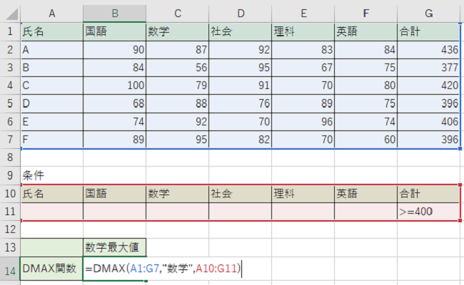 DMAX関数を入力しました。