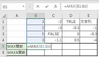 MAX関数を書きました