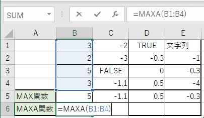 MAXA関数を書きました