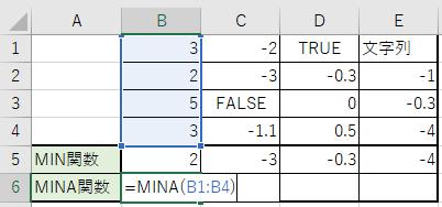 MINA関数を書きました。