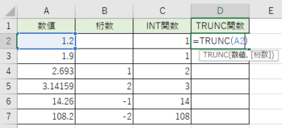 TRUNC関数を引数1つで作成しました