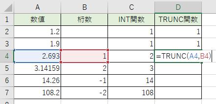 TRUNC関数を2つの引数で作成しました