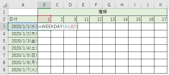 WEEKDAY関数を書きました。