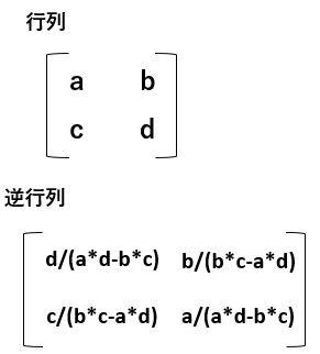 逆行列の計算式