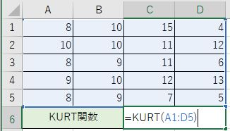 KURT関数を記入しました