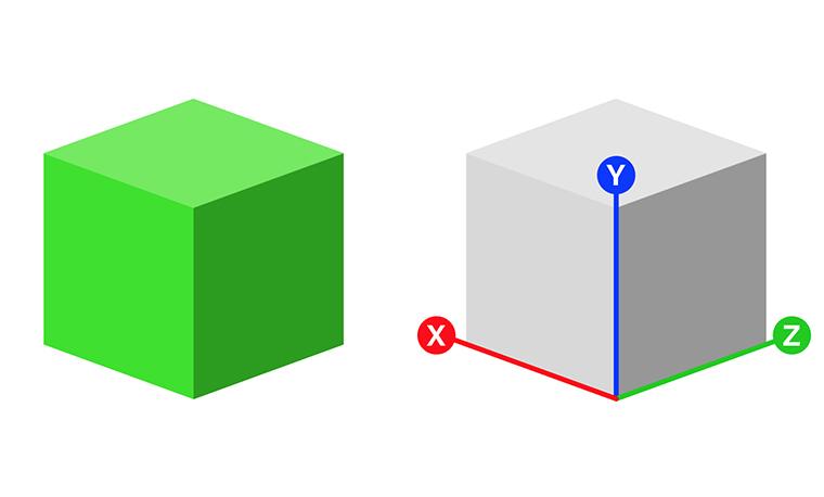 3つの軸を作成