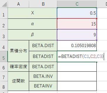 前のベータディストリビューション関数を書きました