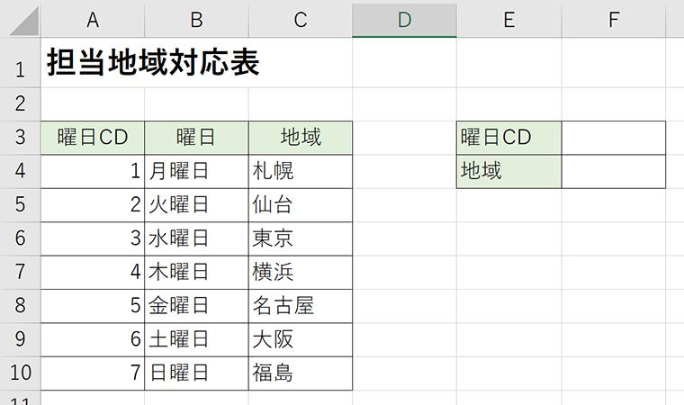 例えば、下記のように曜日に対応して地域が変わる対応表を作成します。