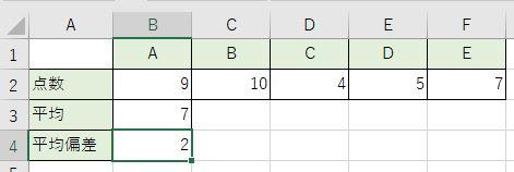 平均偏差の数値として2が表示されています