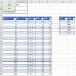 CUBE関数でデータベースの計算をする