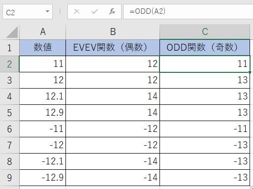 EVEN関数とODD関数の結果