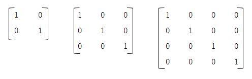 単位行列の例