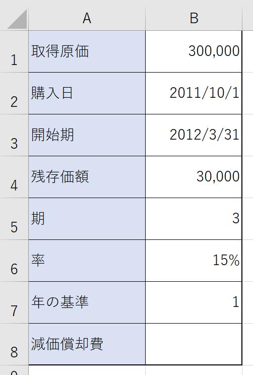 AMORLINCと比較するため、各項目がさきほどと同じ表を使用してみます。