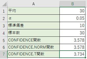 r分布のデータの信頼区間が求められました。